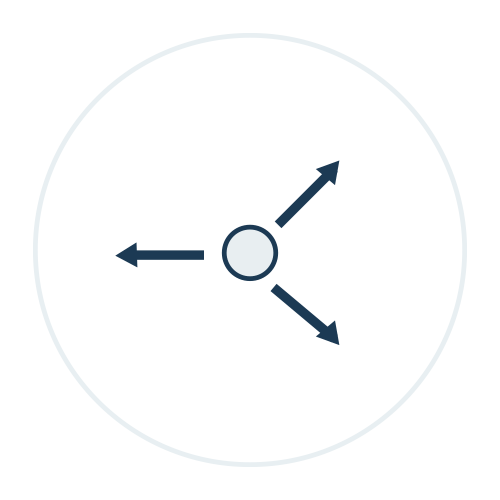 Automated Endpoint Security